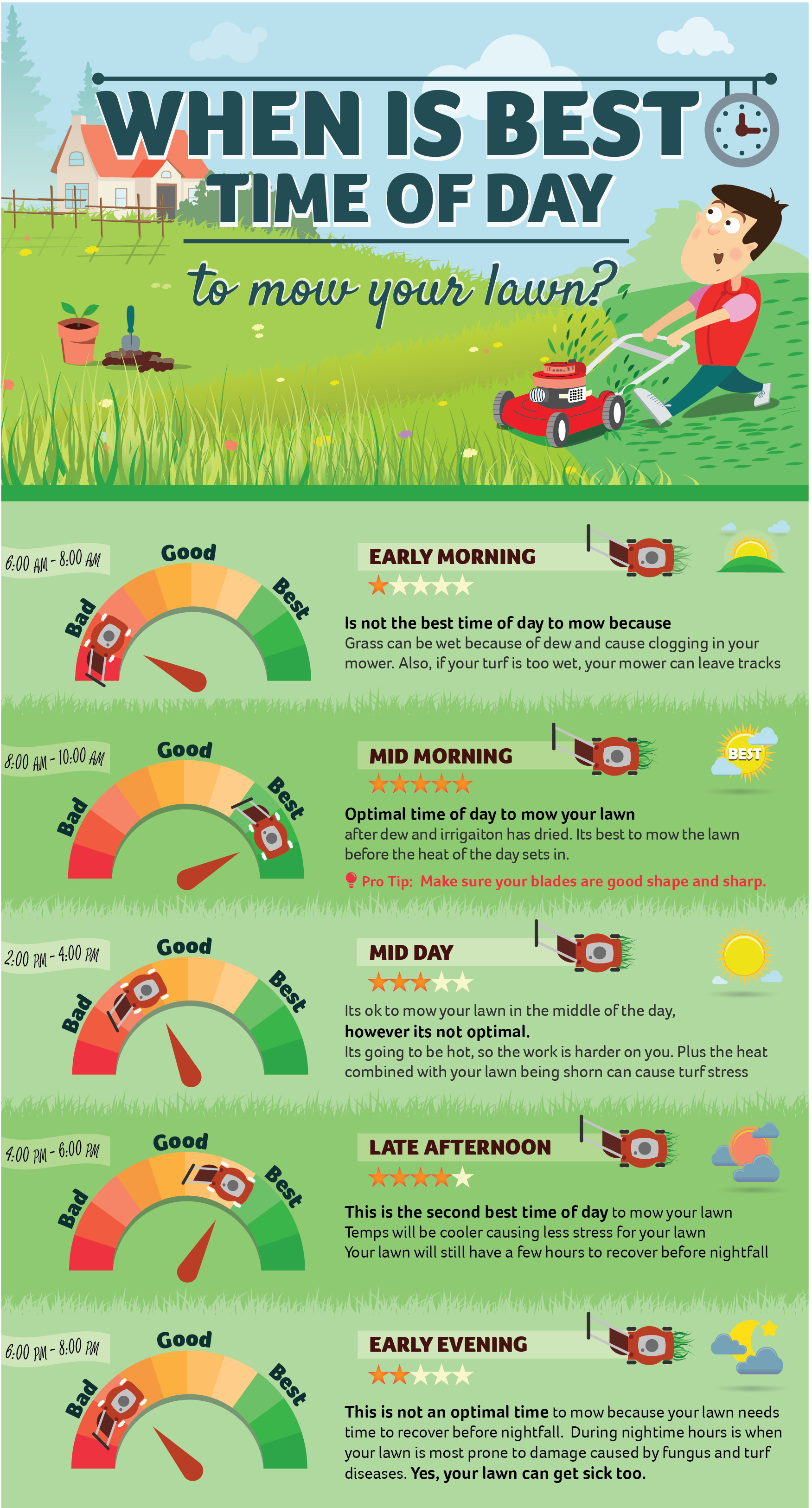 pacing yourself for bigger mowing jobs lawn care tips mower lawn mowing